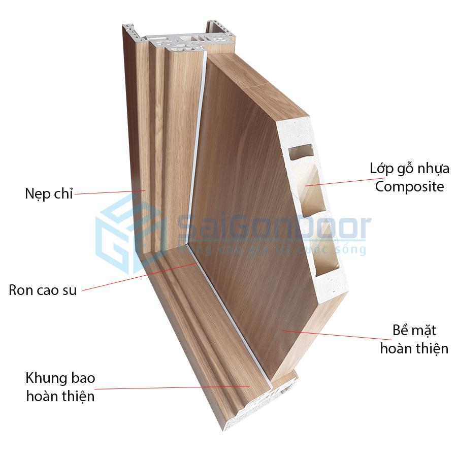 Cấu tạo cửa nhựa giả gỗ tại SaiGonDoor